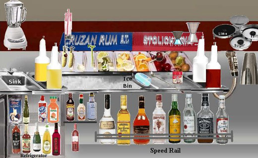 Learn Drink Names, Memorize Recipes, Learn to Bartend with iBar Interactive Bartender Simulation Software